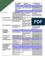Standard Comparison Matrix (Summary)