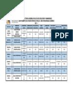 CRONOGRAMA ACADEMICO 2021 - 1 PRESENCIAL INGLES