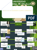 Linea de Tiempo- Desarrollo Medio Ambiental