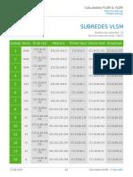 reporte_VLSM_172.16.0.0_120820215740
