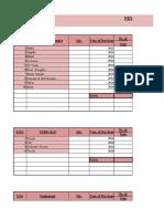 Fixed Asset Register ,Methods