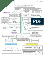 ARVOR - Fondations Profondes - Synoptique de Calcul de La Capacité Portante d'Un Pieu - NF P94-262