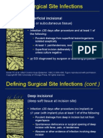 surgicalsite infection