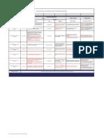 Mr-01 s y Salud en El Trabajo Version 2018 (1)