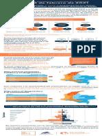Infografía sobre el cáncer en Colombia en 2020