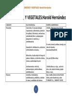 FLAVONOIDES Y VEGETALES