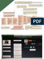 Induccion SENA Dia 4 Estructura Organizacional SENA