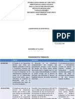 LABORATORIO DE MATERIALES