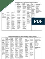 CRONOGRAMA DE PASANTÍA ENFERMERÍA BÁSICA I-2018