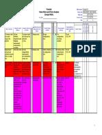 FMEA-template