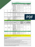 A-155-03 Condiciones de Oferta Prestayá V13