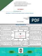 Actividad II Fundamentos y Fuentes del derecho Aeronautico UNEFA