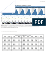 Tide Times and Tide Chart for Tanjung Priok_Rinaldy Firstiawan