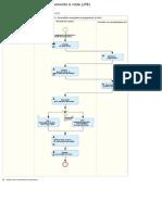 J78 - Operações de pagamento à vista avançadas - Diagramas de processo