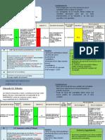 análisis de contrato edificaciones