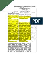 Cuadro Comparativo Reforma de La Ley de Impuesto Al Valor Agregado 2018