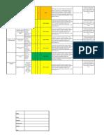 Matriz de riesgo Instalación  sistema E.I.F.S.