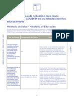Protocolo2021-CasoContagio
