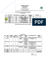 analisis keluhan pasien