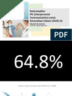 Webinar Persiapan VAksinasi Covid-19.pptx