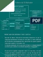 Mercado de Valores de El Salvador
