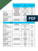Listado de Medicamentos y Dispositivos Medicos