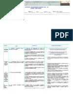 plan de tec. 2010-2011.doc (2)