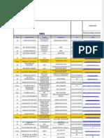 Dokumen.tips 239114893 de Base de Donnees Entreprises Au Marocxls
