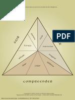 Triângulo AI