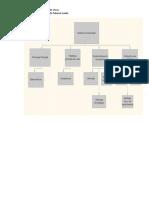 mapa conseptual caso3 p