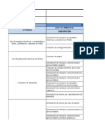 ASFT17.  Matriz de Aspectos e Impactos ambientales_R