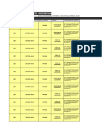 95 Fracción XXVIII Formato Las Concesiones, Contratos, Convenios, Permisos, Licencias