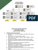 Struktur Organisasi Smk n 1 Srg