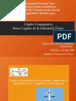 Bases Legales de la Educación Física.