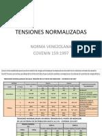 TENSIONES NORMALIZADAS-BLOG