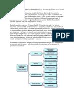 CONSEJOS DE LOS EXPERTOS PARA REALIZAR PRESENTACIONES EFECTIVAS