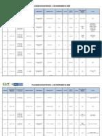 Registros Nacionales Pqua 15-11-2020