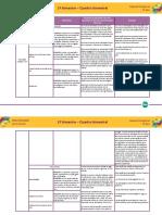Planejamento Portugues 1 Bimestre