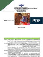 Cuadro Comparativo.docx; Pueblos Indigenas