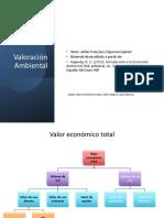 Métodos de Valoración FUAA-1