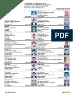 BGMEA Member List