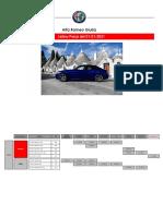 Giulia 2021 Listino prezzi