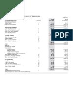 Ramco balance sheet