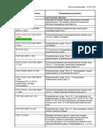 Кабельные вводы, клапаны, клеммные коробки, позиционеры 29.06.2020