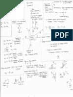 F10 Esquema-resumo - Unidade 1
