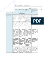 Rúbrica evaluación Nº2 Análisis de un texto literario quinto Básico
