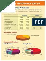 Financial Performance of GIC