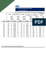 Annual.Report.2017_Air_Transport_Statistics_fr