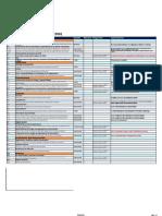 ISO27001 Lista de Verificacion
