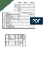Statutory Compliances in HR